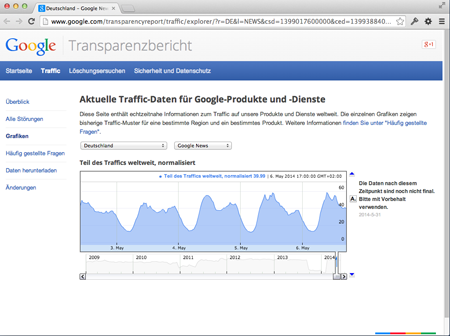 Screenshot_Google-Traffic